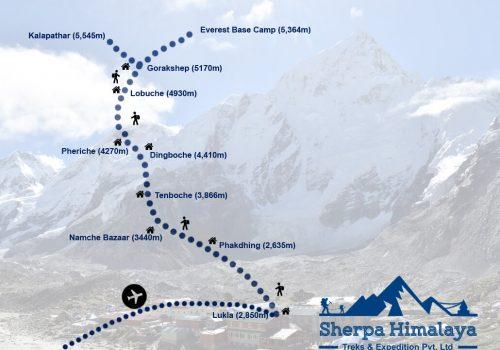 Everest-base-camp-trek-route-map