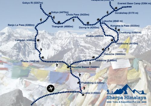 Everest-Three-Pass-Trek-route-map
