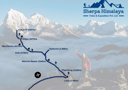 Gokyo-valley-trek-route-map