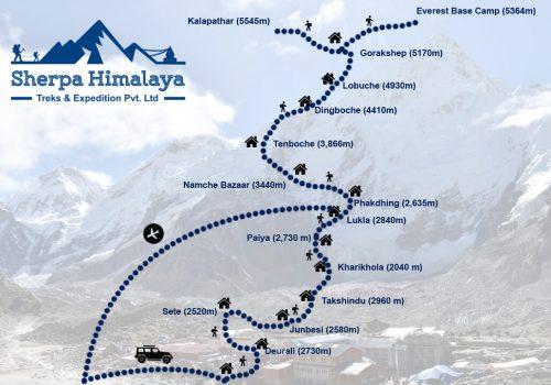 Jiri-Everest-Base-Camp-Trek-route-map