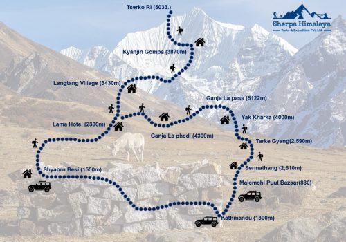Langtang-Valley-with-Ghanja-la-pass-trek