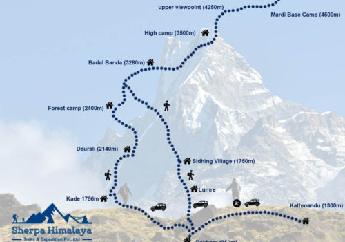 Mardi-Himal-Trek-map