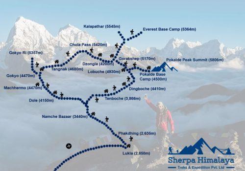 Pokalde-Peak-Map