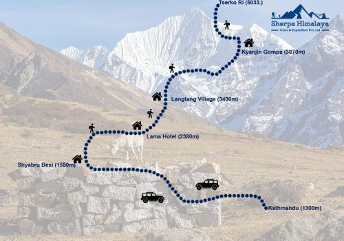 langtang-valley-trek-map