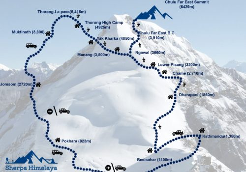 Chulu-Far-East-Peak